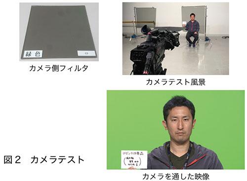 図2.カメラテスト